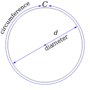circumference-and-diameter