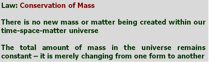 Law of the Conservation of Mass | Christian Evidences Ministries