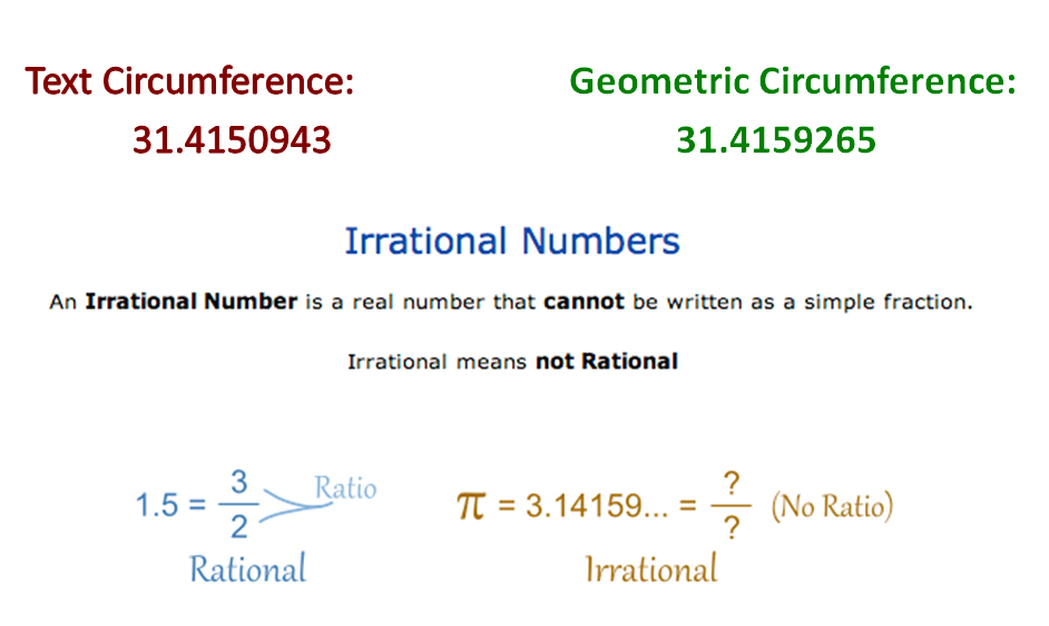 irrational-numbers